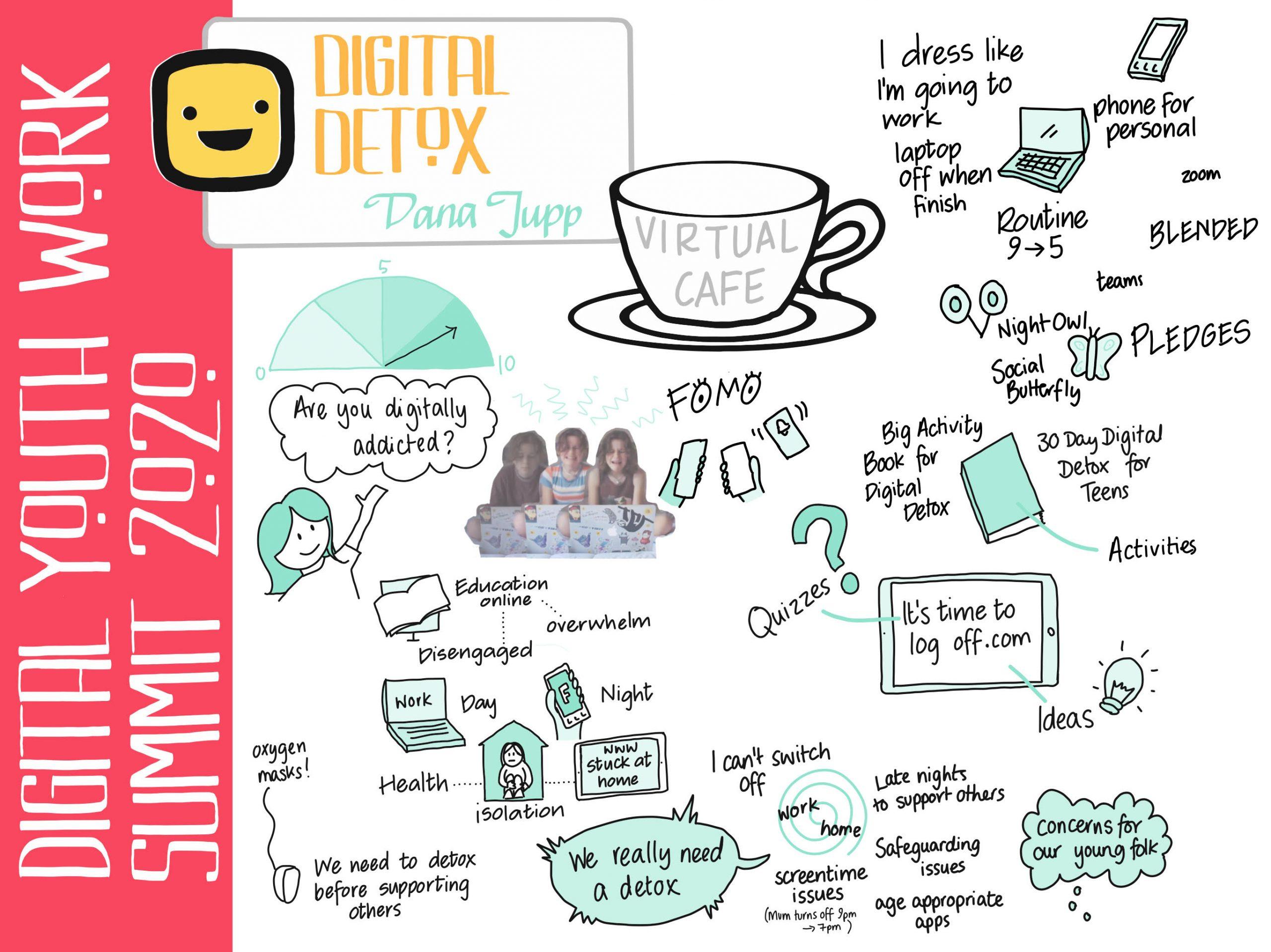 digital detox infographic doodle