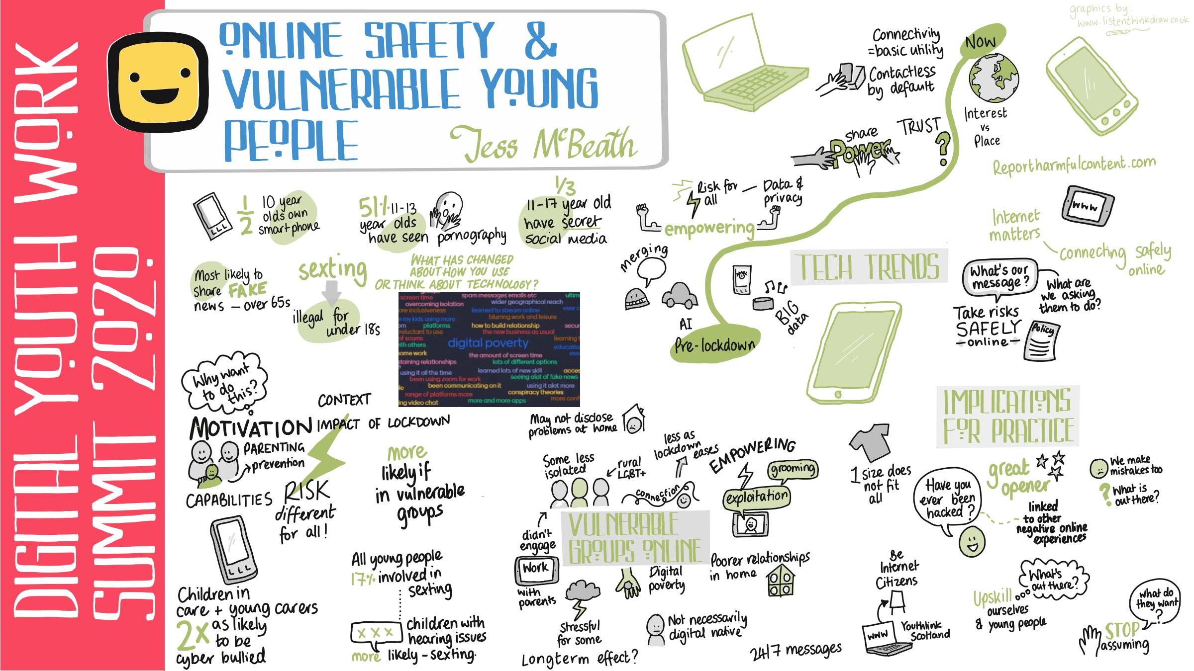 Online Safety artwork